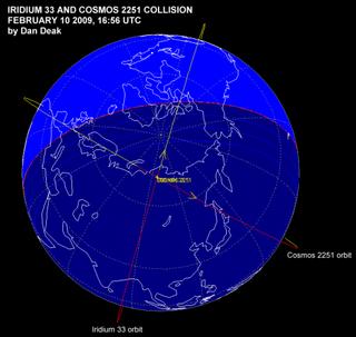 Diagramme montrant les orbites de Cosmos et d'Iridium avant leur rencontre fatidique